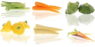 Mini-groenten
